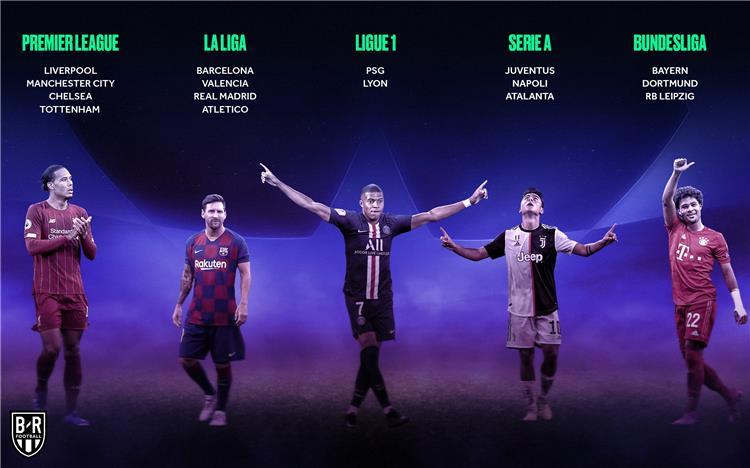 الأندية المشاركة في دور الـ16 بدوري أبطال أوروبا