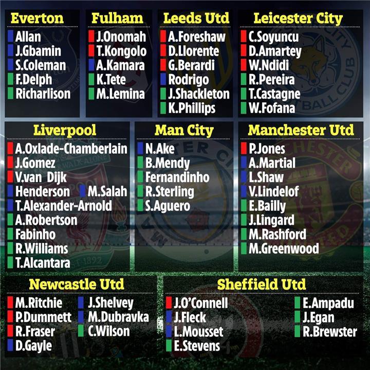 غيابات الدوري الإنجليزي في الجولة التاسعة