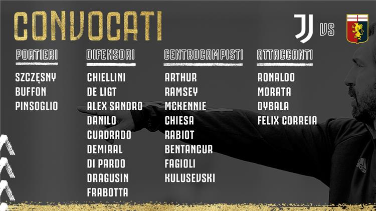 List of Juventus for the match in Genoa