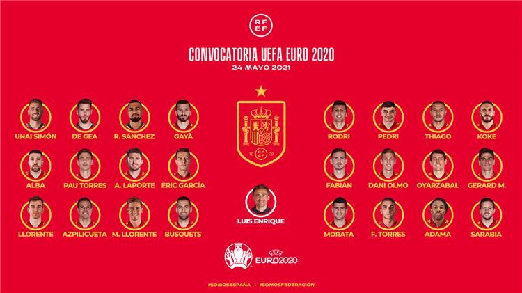 قائمة إسبانيا في يورو 2020