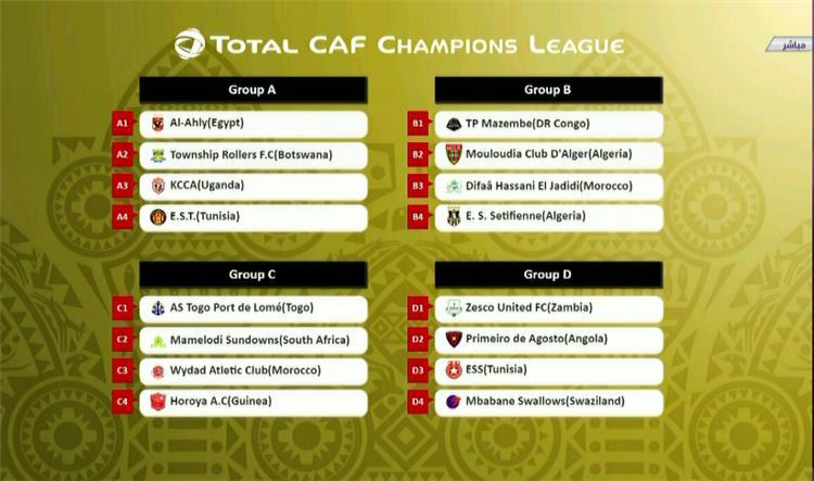 مجموعات دوري أبطال إفريقيا 2018
