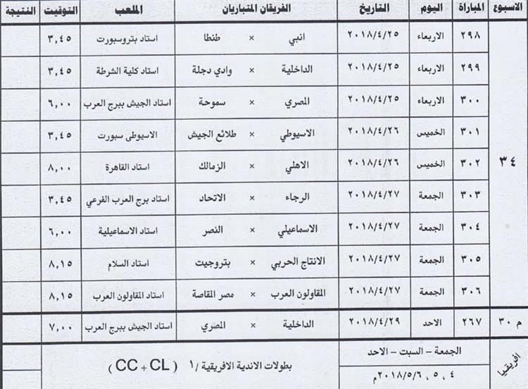 رسمي ا إعلان موعد مباراة الأهلي والزمالك في قمة الدوري المصري