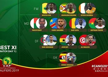 لاعبان من الدوري المصري ضمن قائمة الأفضل بتصفيات إفريقيا