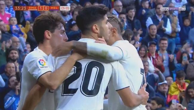 اهداف مباراة ريال مدريد ومليلية (6-1) كأس ملك اسبانيا