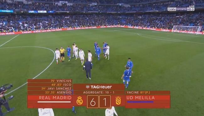 ملخص مباراة ريال مدريد ومليلية (6-1) كأس ملك اسبانيا
