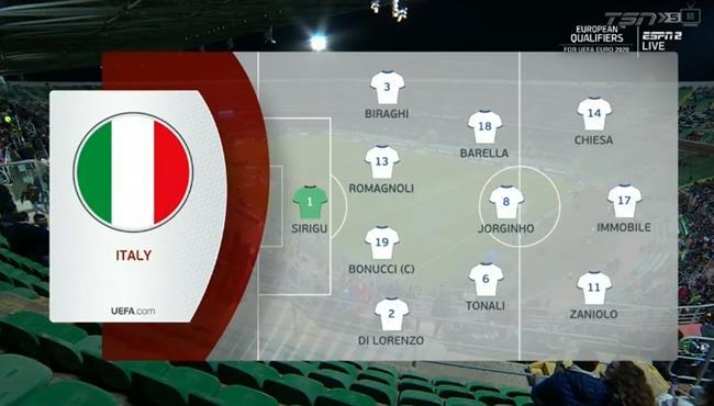 ملخص مباراة ايطاليا وأرمينيا في تصفيات امم اوروبا