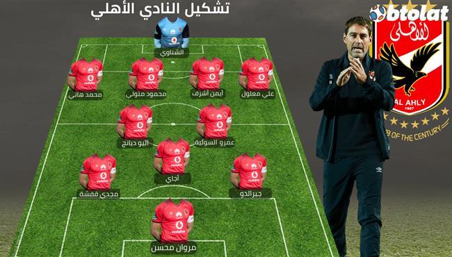 مباراة الاهلي وانبي فى الدوري المصري .. كيف فاز هجوم فايلر علي دفاع حلمي طولان
